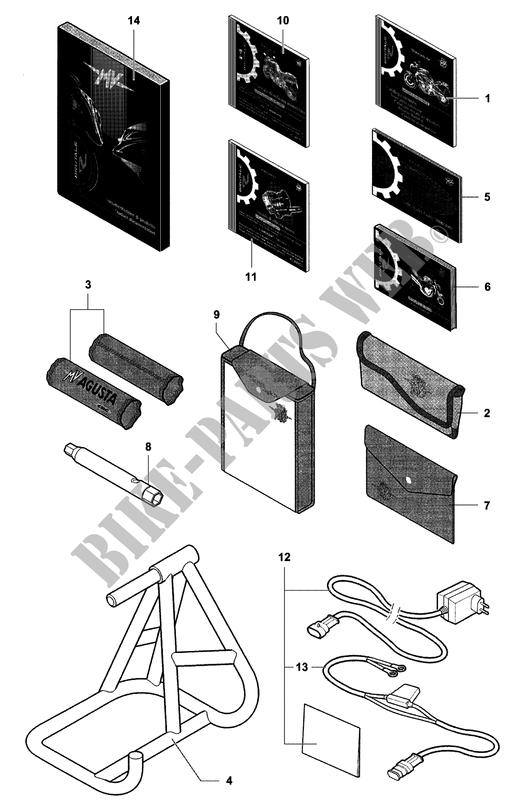Accessoires moto 43
